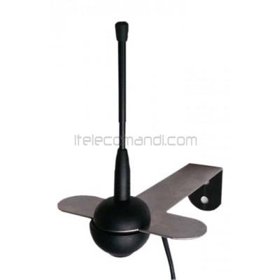 antenna 868 Mhz